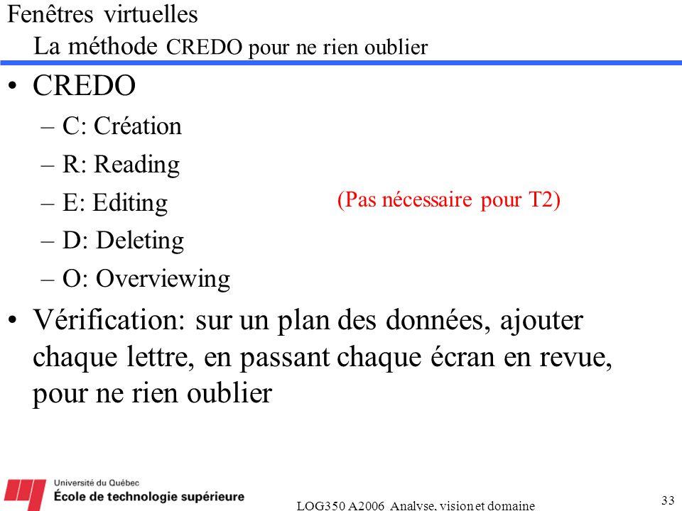 LOG350 A2006 Analyse, vision et domaine 33 Fenêtres virtuelles La méthode CREDO pour ne rien oublier CREDO –C: Création –R: Reading –E: Editing –D: De