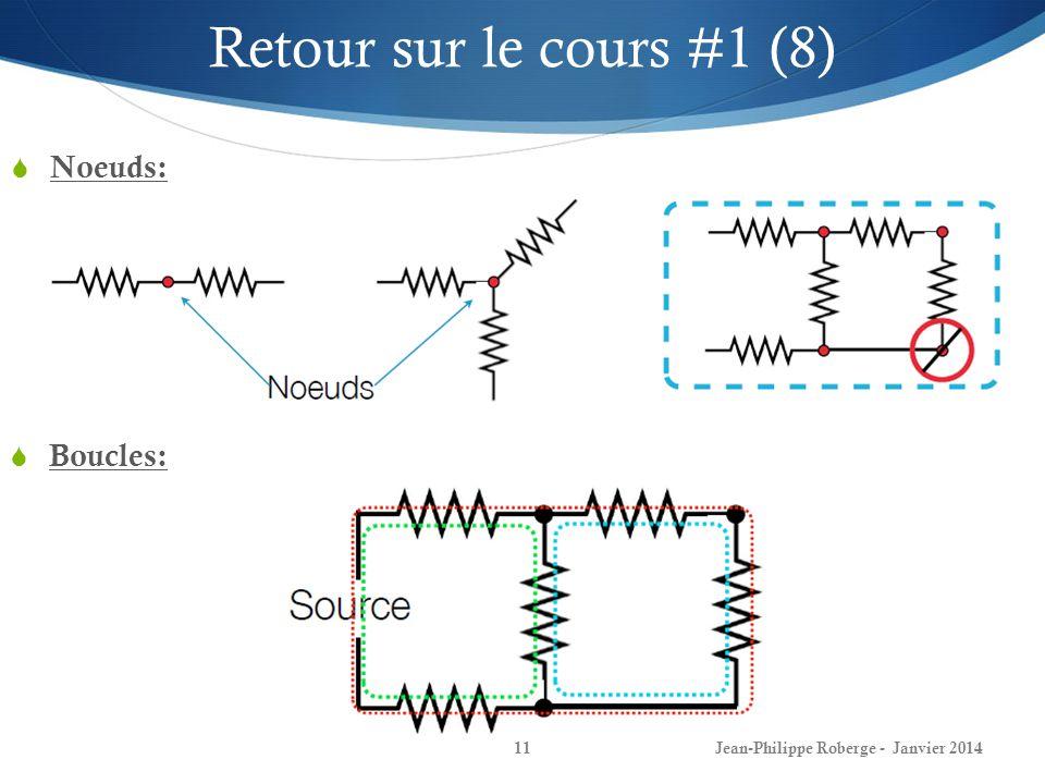 Jean-Philippe Roberge - Janvier 201411 Retour sur le cours #1 (8) Noeuds: Boucles: