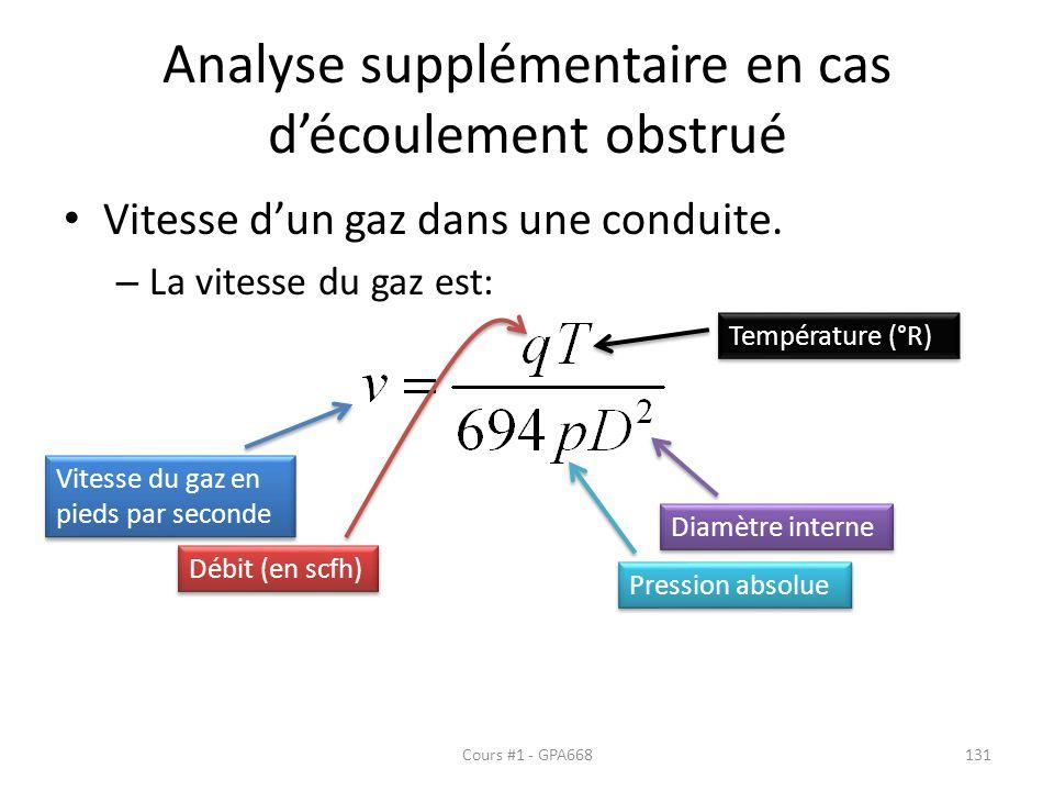 Analyse supplémentaire en cas découlement obstrué Vitesse dun gaz dans une conduite. – La vitesse du gaz est: Vitesse du gaz en pieds par seconde Débi