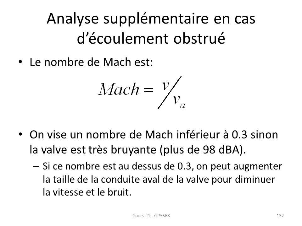 Analyse supplémentaire en cas découlement obstrué Le nombre de Mach est: On vise un nombre de Mach inférieur à 0.3 sinon la valve est très bruyante (p