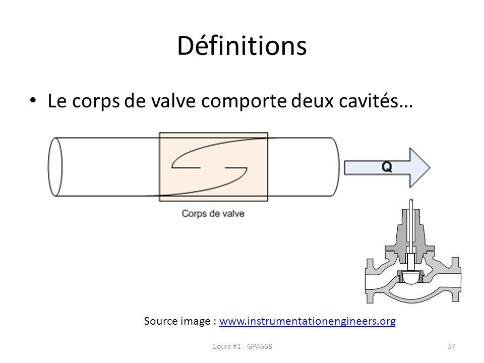Définitions Le corps de valve comporte deux cavités… Cours #1 - GPA66837 Source image : www.instrumentationengineers.orgwww.instrumentationengineers.o