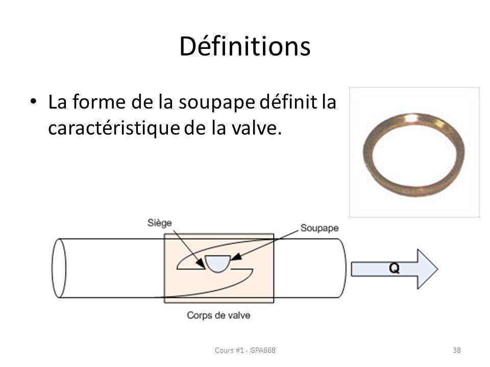 Définitions La forme de la soupape définit la caractéristique de la valve. Cours #1 - GPA66838