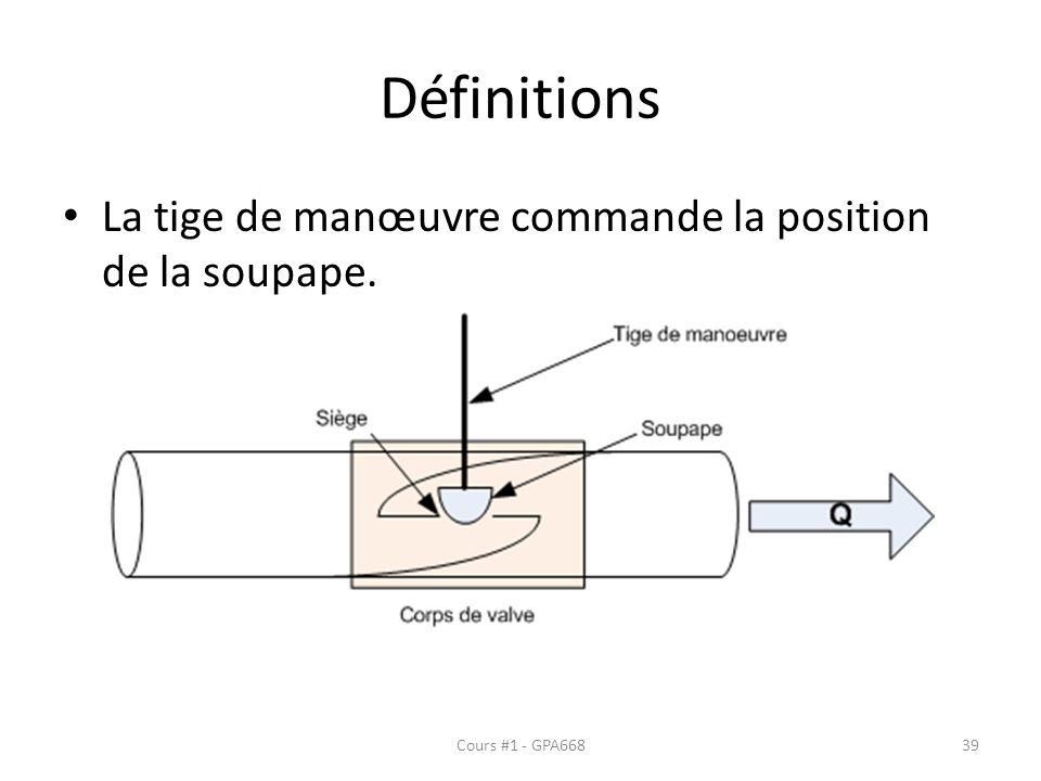 Définitions La tige de manœuvre commande la position de la soupape. Cours #1 - GPA66839