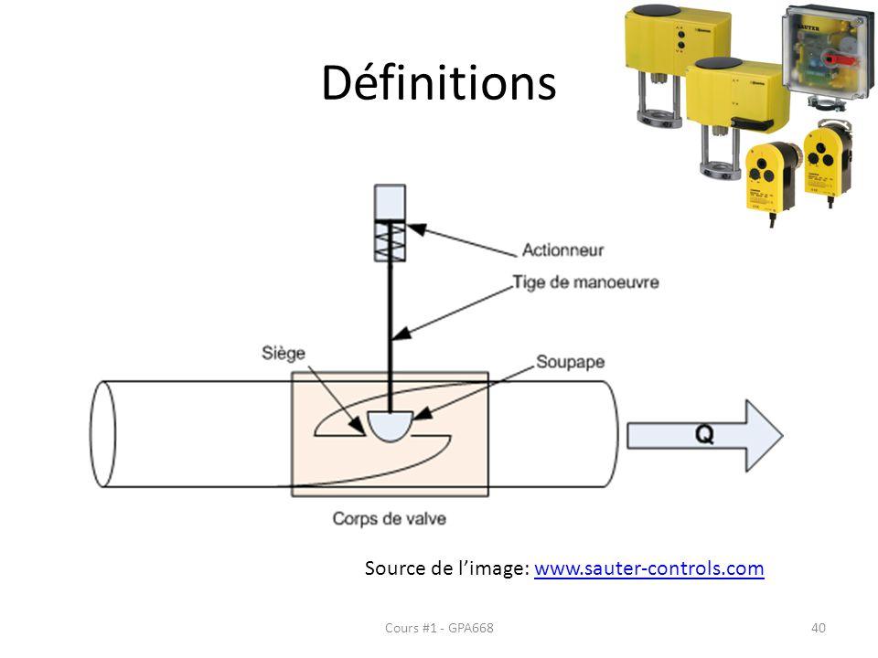 Définitions Cours #1 - GPA66840 Source de limage: www.sauter-controls.comwww.sauter-controls.com