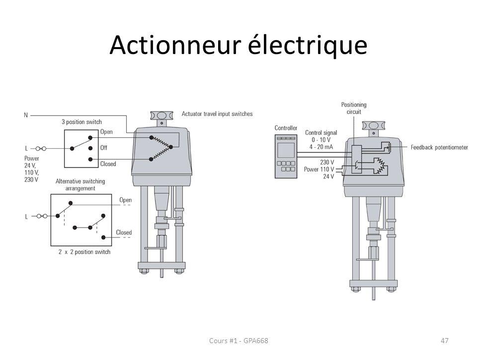 Actionneur électrique Cours #1 - GPA66847