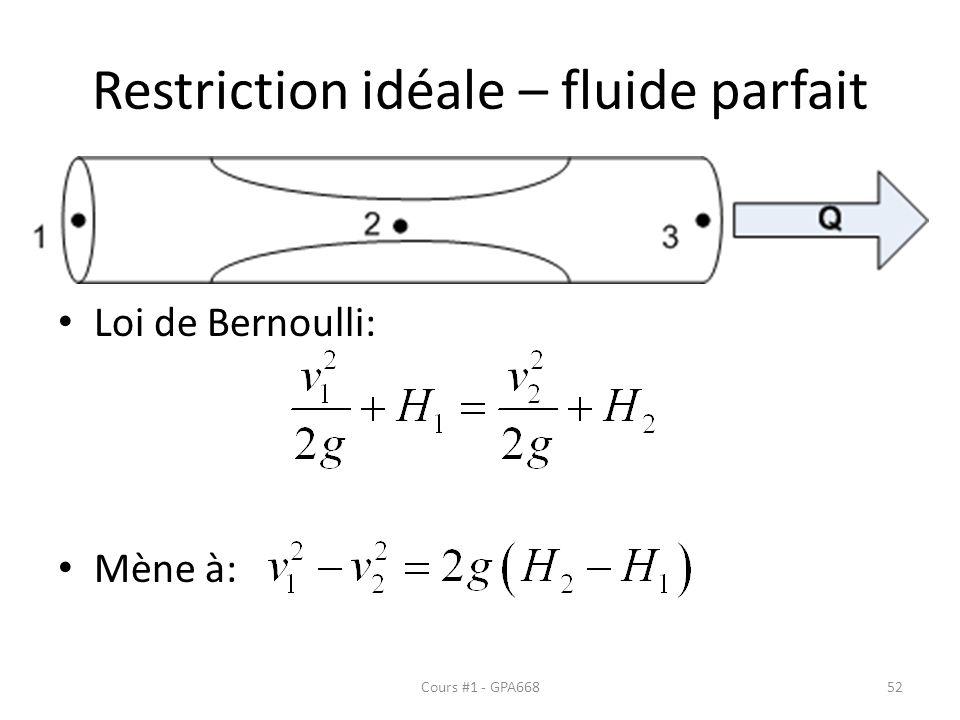 Restriction idéale – fluide parfait Loi de Bernoulli: Mène à: Cours #1 - GPA66852