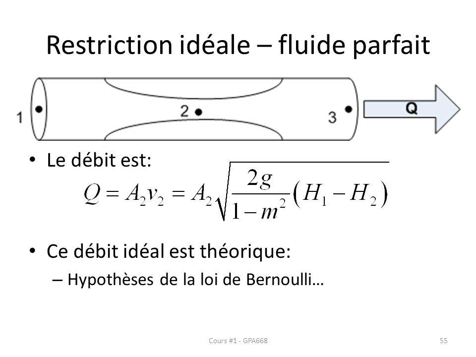 Restriction idéale – fluide parfait Le débit est: Ce débit idéal est théorique: – Hypothèses de la loi de Bernoulli… Cours #1 - GPA66855