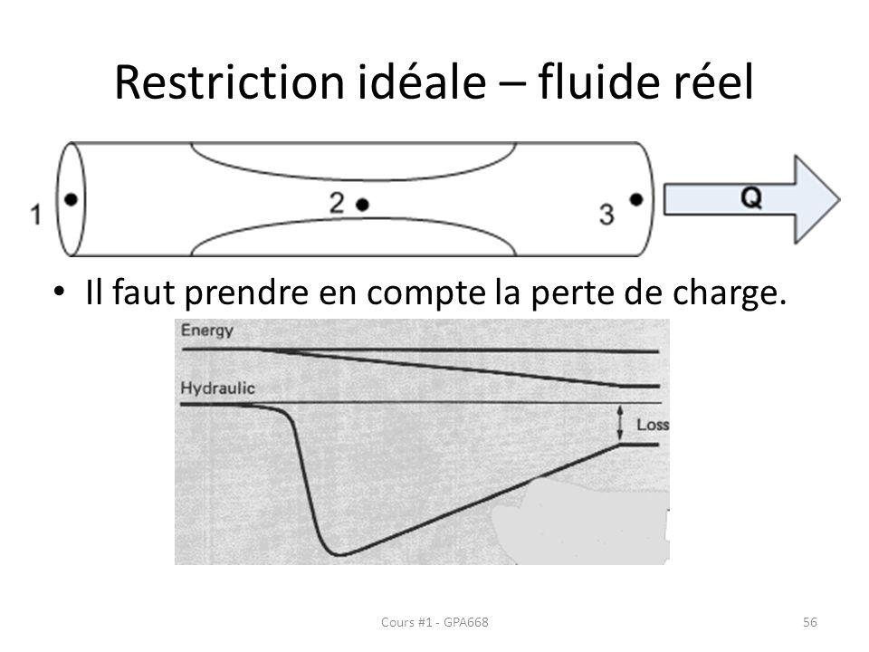Restriction idéale – fluide réel Il faut prendre en compte la perte de charge. Cours #1 - GPA66856