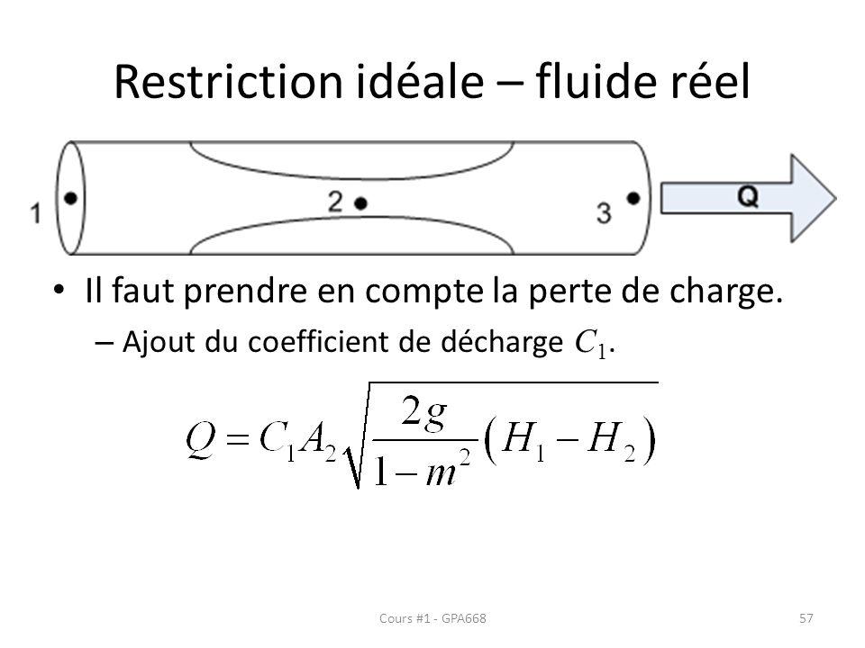 Restriction idéale – fluide réel Il faut prendre en compte la perte de charge. – Ajout du coefficient de décharge C 1. Cours #1 - GPA66857