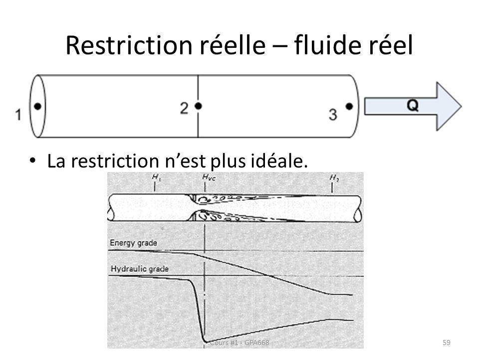 Restriction réelle – fluide réel La restriction nest plus idéale. Cours #1 - GPA66859