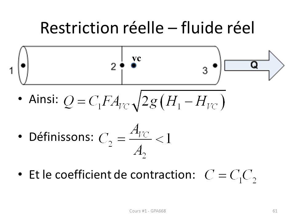 Restriction réelle – fluide réel Ainsi: Définissons: Et le coefficient de contraction: vc Cours #1 - GPA66861