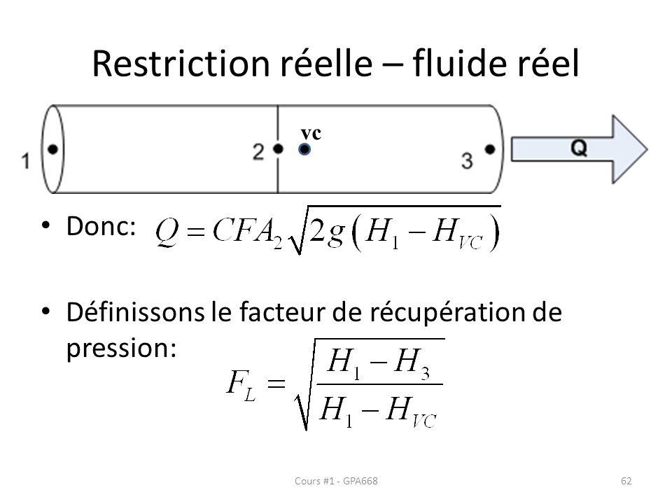 Restriction réelle – fluide réel Donc: Définissons le facteur de récupération de pression: vc Cours #1 - GPA66862