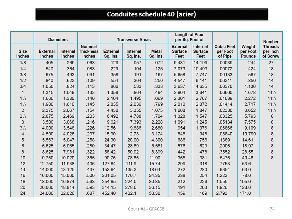 Cours #1 - GPA66874 Conduites schedule 40 (acier)