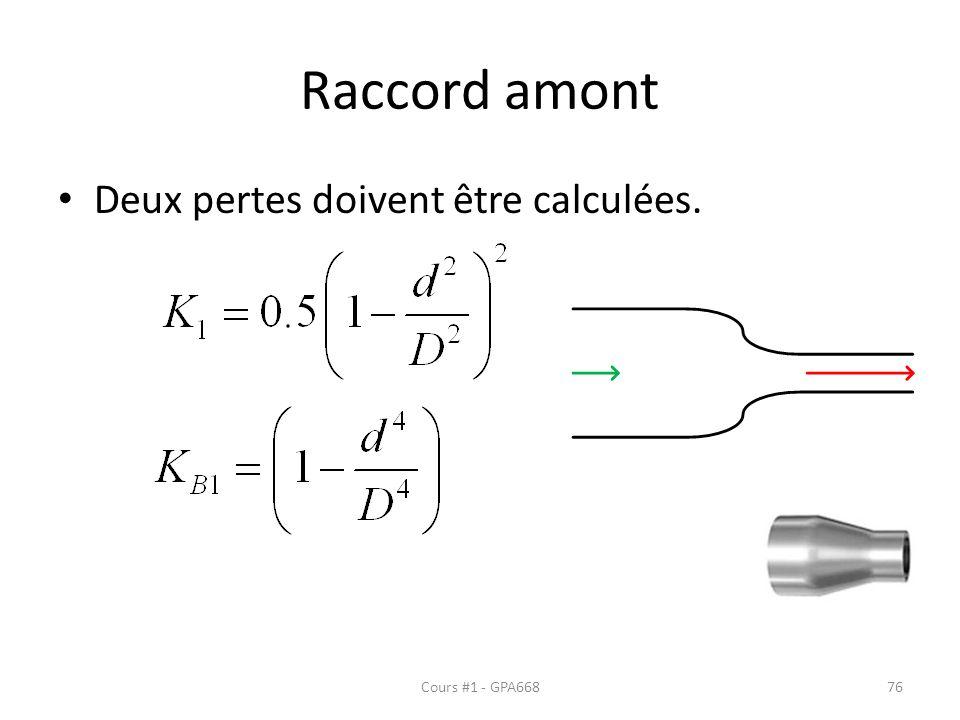Raccord amont Deux pertes doivent être calculées. Cours #1 - GPA66876