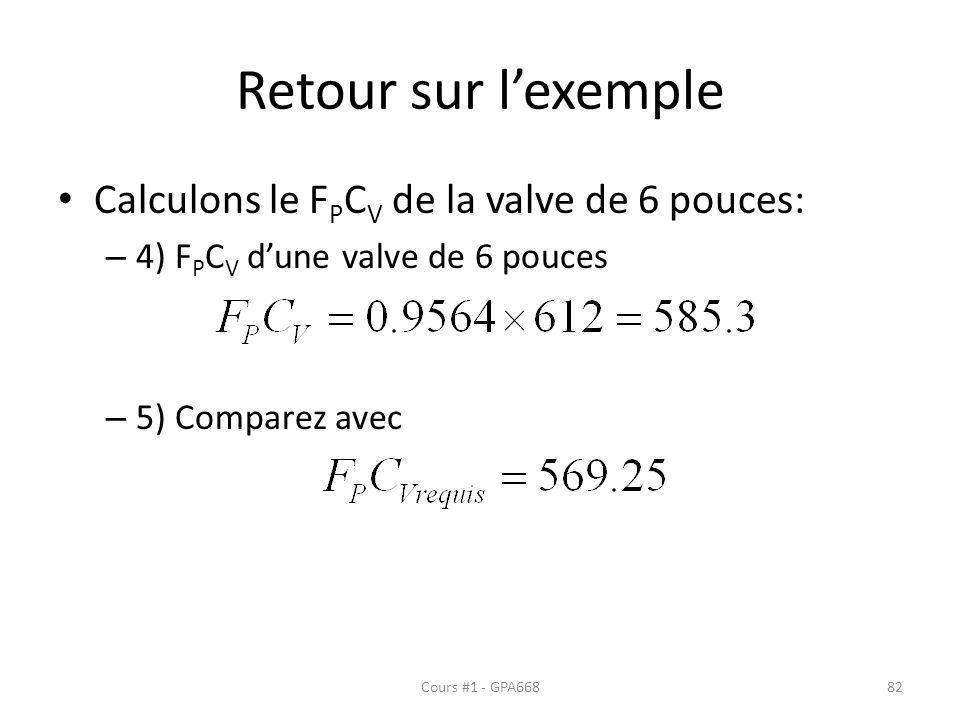 Retour sur lexemple Calculons le F P C V de la valve de 6 pouces: – 4) F P C V dune valve de 6 pouces – 5) Comparez avec Cours #1 - GPA66882