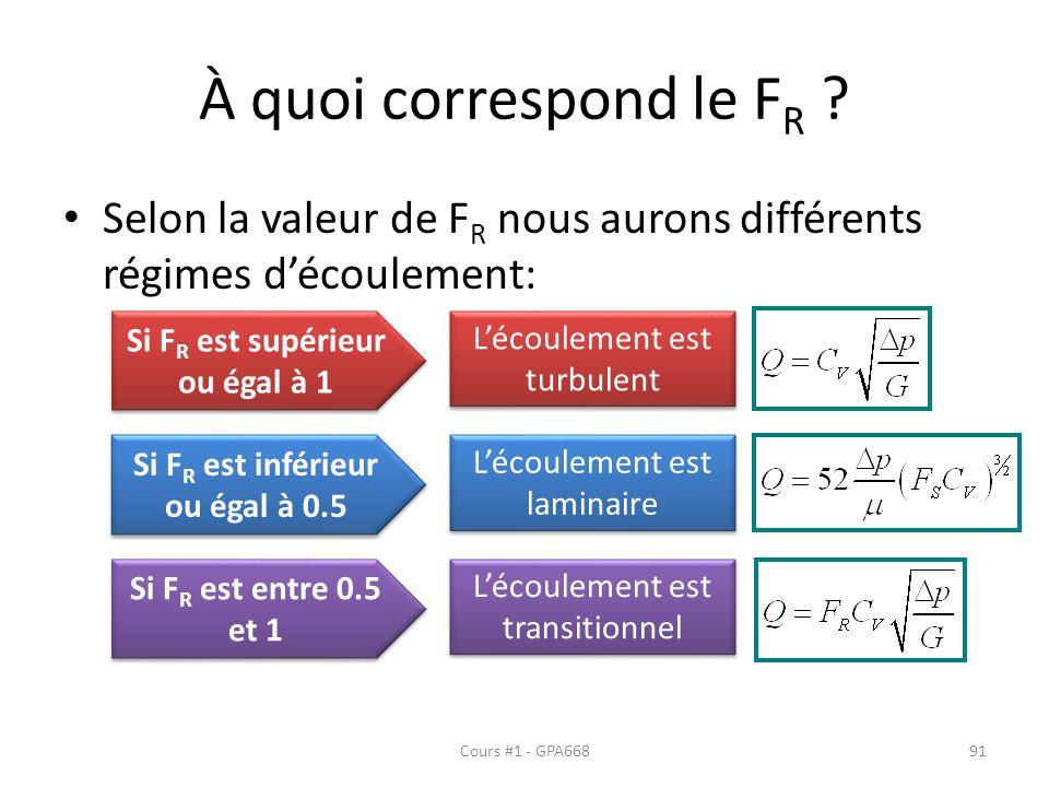 À quoi correspond le F R ? Selon la valeur de F R nous aurons différents régimes découlement: Lécoulement est turbulent Si F R est supérieur ou égal à