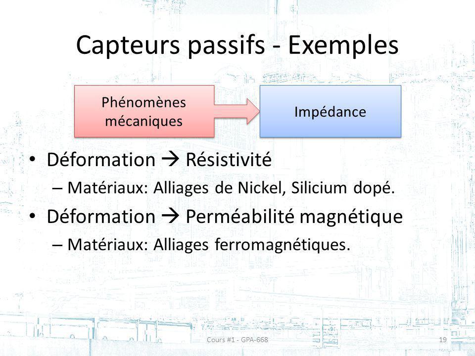 Capteurs passifs - Exemples Déformation Résistivité – Matériaux: Alliages de Nickel, Silicium dopé. Déformation Perméabilité magnétique – Matériaux: A