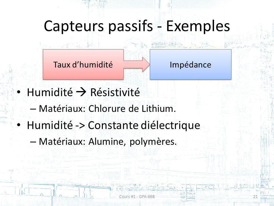 Capteurs passifs - Exemples Humidité Résistivité – Matériaux: Chlorure de Lithium. Humidité -> Constante diélectrique – Matériaux: Alumine, polymères.