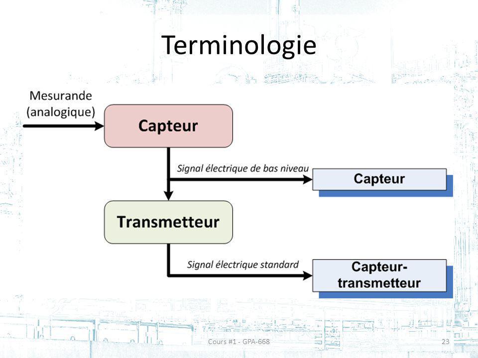 Terminologie Cours #1 - GPA-66823
