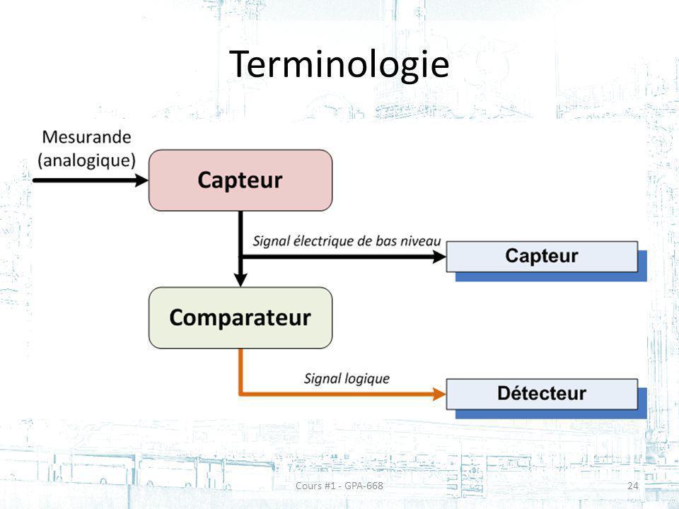 Terminologie Cours #1 - GPA-66824