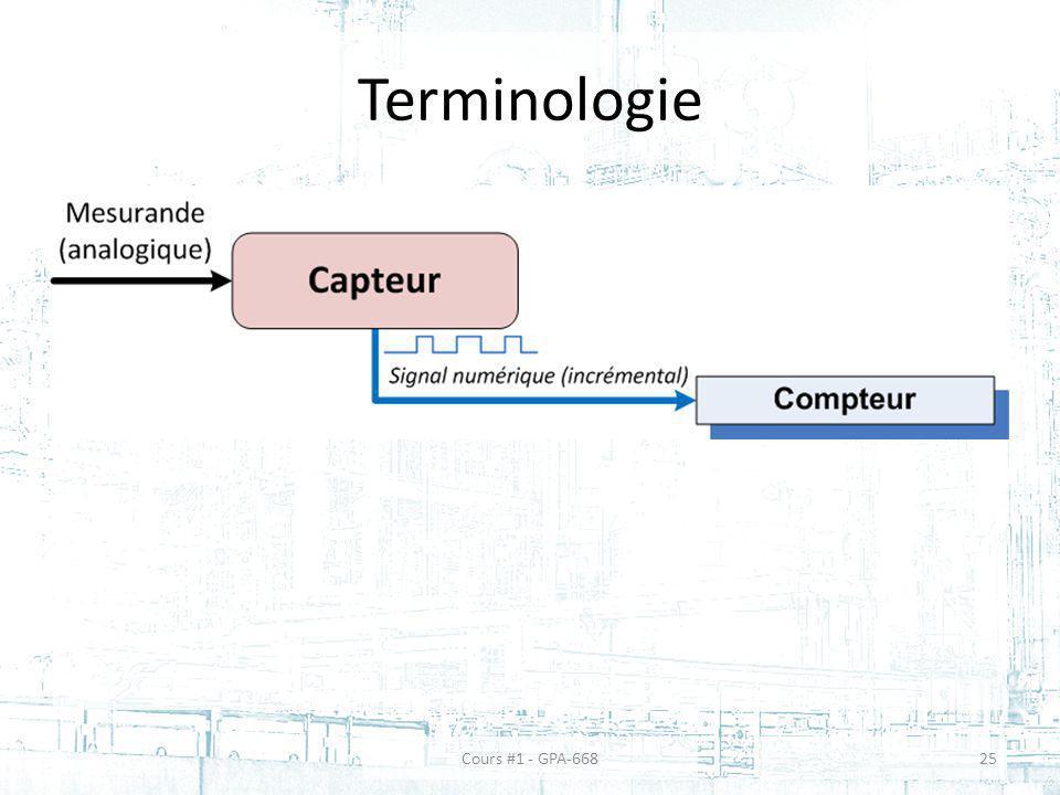 Terminologie Cours #1 - GPA-66825
