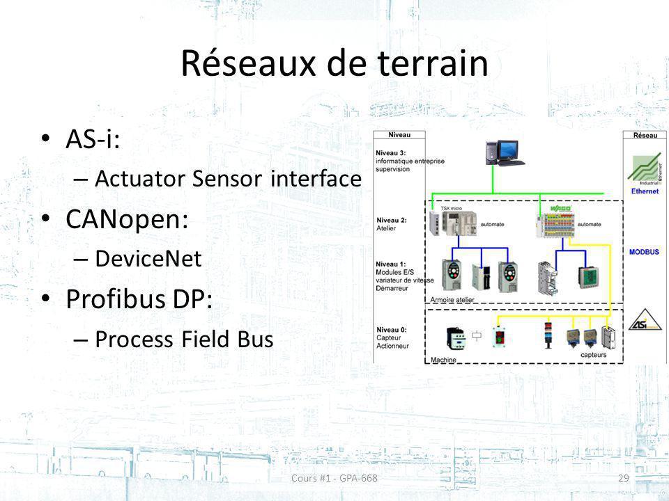 Réseaux de terrain AS-i: – Actuator Sensor interface CANopen: – DeviceNet Profibus DP: – Process Field Bus Cours #1 - GPA-66829