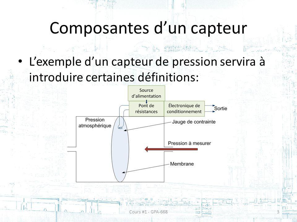 Capteur de pression Mesurande ( Grandeur physique à mesurer) Mesurande ( Grandeur physique à mesurer) Signal de mesure (Grandeur exploitable) Signal de mesure (Grandeur exploitable) Parasites (Grandeurs dinfluences) Parasites (Grandeurs dinfluences) Cours #1 - GPA-6684 Température
