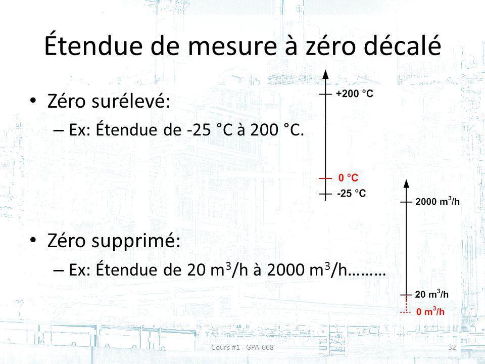 Étendue de mesure à zéro décalé Zéro surélevé: – Ex: Étendue de -25 °C à 200 °C. Zéro supprimé: – Ex: Étendue de 20 m 3 /h à 2000 m 3 /h……… Cours #1 -