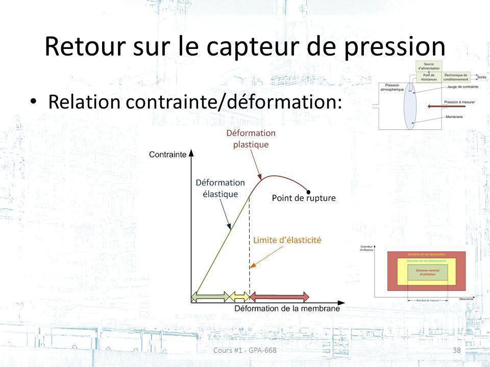 Retour sur le capteur de pression Relation contrainte/déformation: Cours #1 - GPA-66838