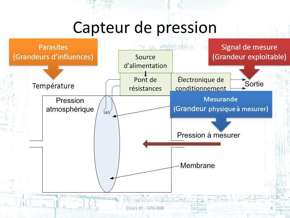Capteur de pression Corps dépreuve (Réagit à la grandeur physique à mesurer) Corps dépreuve (Réagit à la grandeur physique à mesurer) Module électronique de conditionnement Élément de transduction (Réaction Grandeur électrique) Élément de transduction (Réaction Grandeur électrique) Cours #1 - GPA-6685