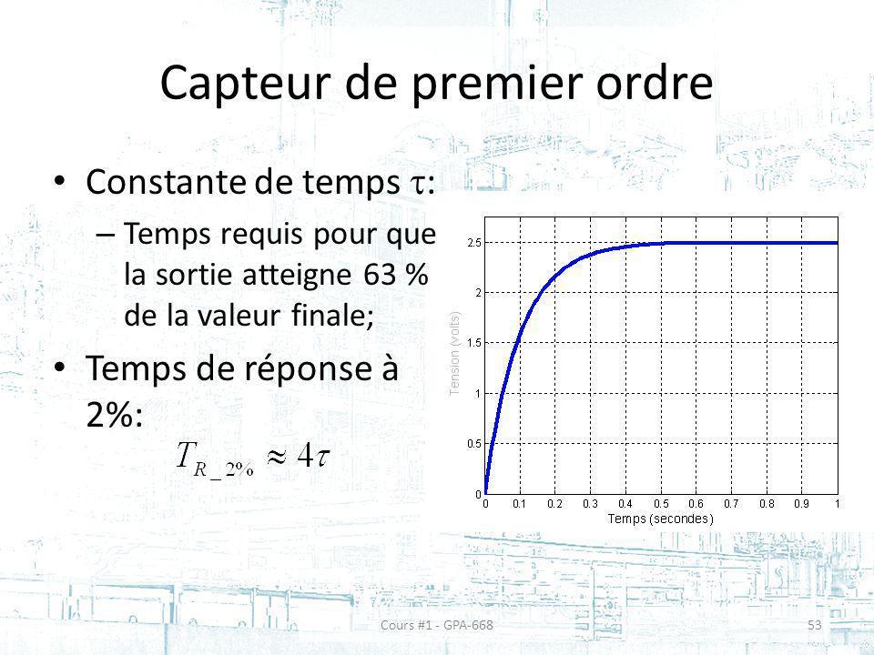 Capteur de premier ordre Constante de temps : – Temps requis pour que la sortie atteigne 63 % de la valeur finale; Temps de réponse à 2%: Cours #1 - GPA-66853