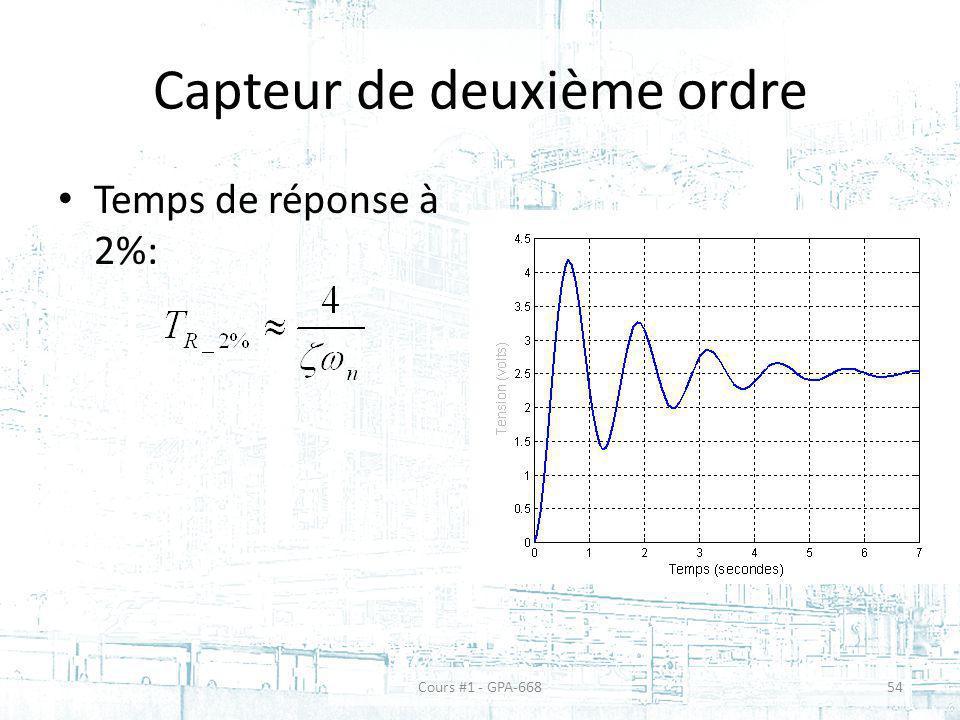 Capteur de deuxième ordre Temps de réponse à 2%: Cours #1 - GPA-66854