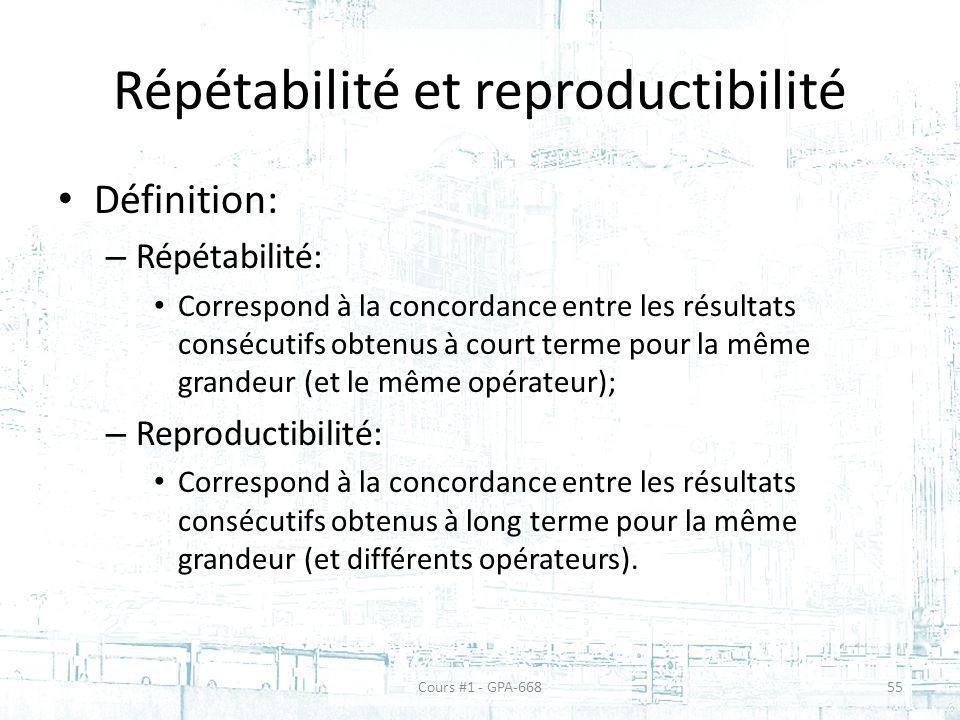 Répétabilité et reproductibilité Définition: – Répétabilité: Correspond à la concordance entre les résultats consécutifs obtenus à court terme pour la