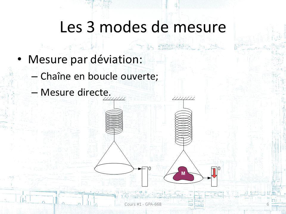 Les 3 modes de mesure Mesure par déviation: – Chaîne en boucle ouverte; – Mesure directe. Cours #1 - GPA-6686