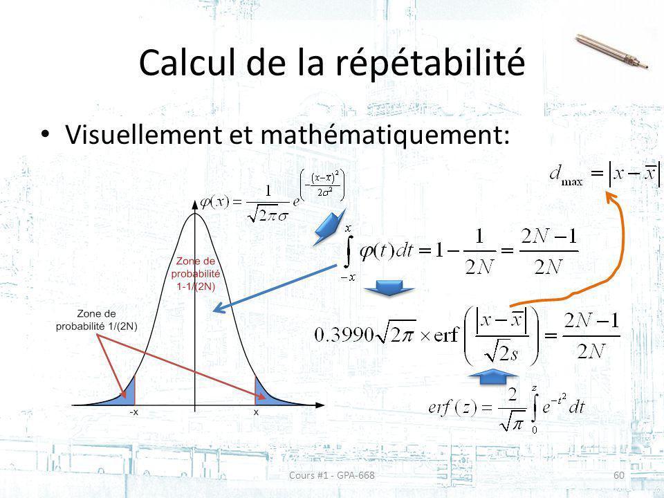 Calcul de la répétabilité Visuellement et mathématiquement: Cours #1 - GPA-66860