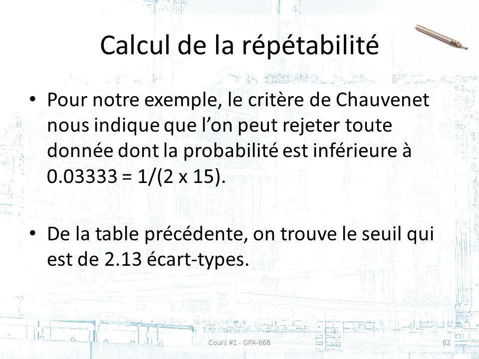 Calcul de la répétabilité Pour notre exemple, le critère de Chauvenet nous indique que lon peut rejeter toute donnée dont la probabilité est inférieure à 0.03333 = 1/(2 x 15).