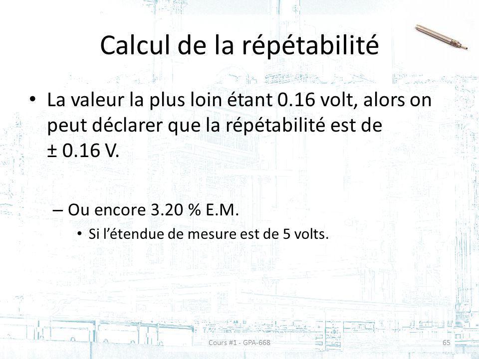 Calcul de la répétabilité La valeur la plus loin étant 0.16 volt, alors on peut déclarer que la répétabilité est de ± 0.16 V. – Ou encore 3.20 % E.M.