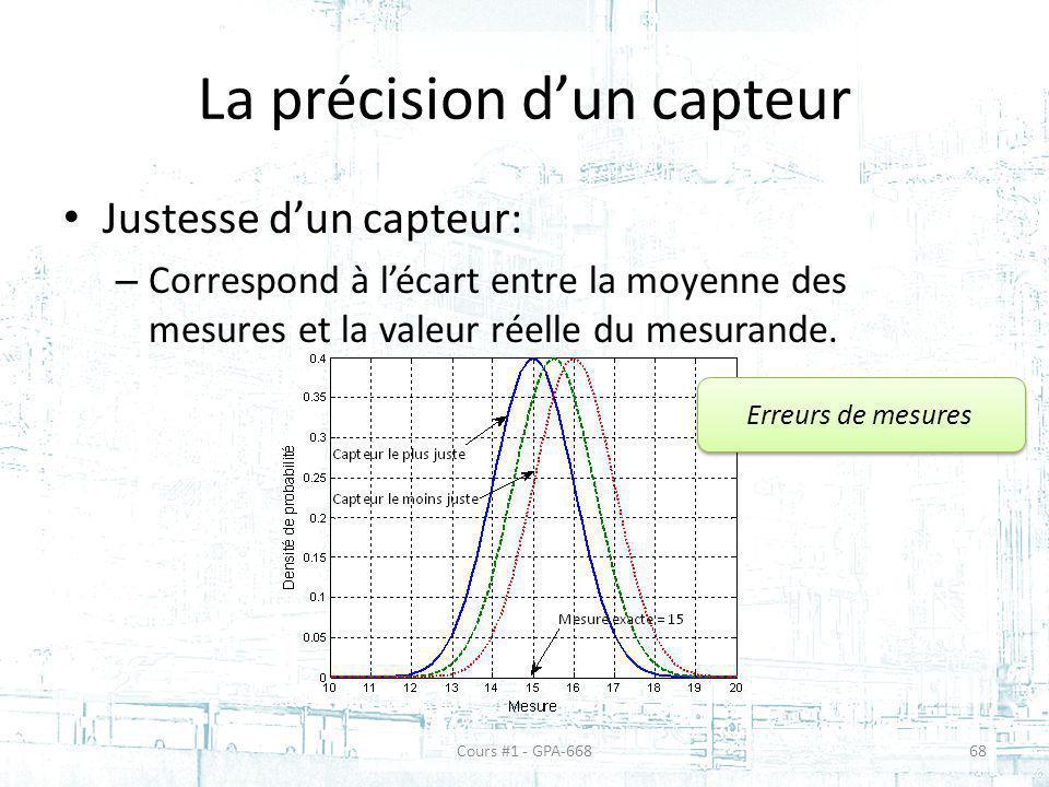 La précision dun capteur Justesse dun capteur: – Correspond à lécart entre la moyenne des mesures et la valeur réelle du mesurande. Erreurs de mesures