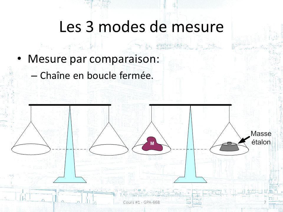 Les 3 modes de mesure Mesure par compensation: – Chaîne en boucle fermée. Cours #1 - GPA-6688