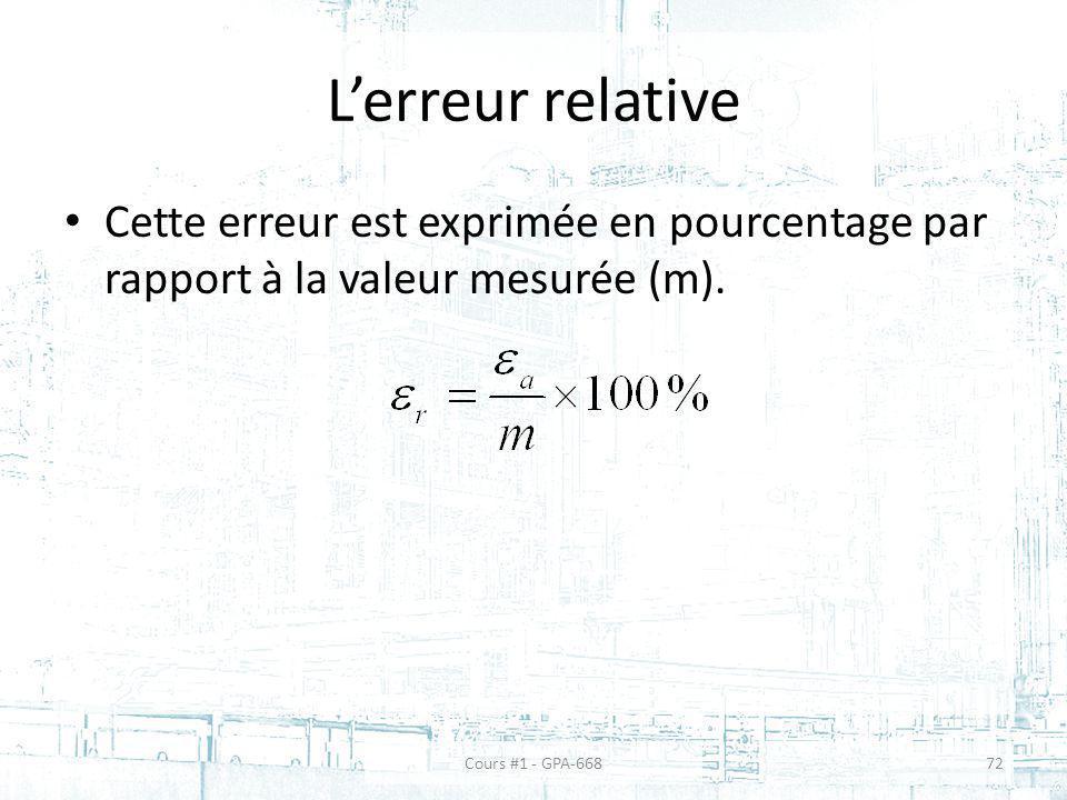 Lerreur relative Cette erreur est exprimée en pourcentage par rapport à la valeur mesurée (m). Cours #1 - GPA-66872