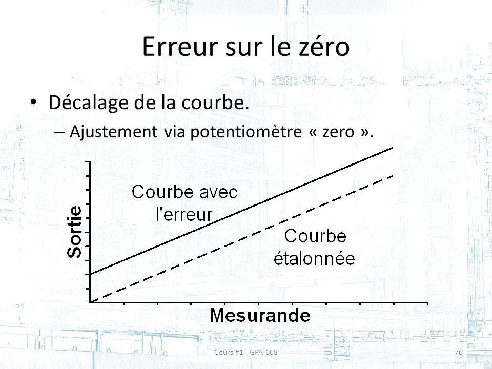 Erreur sur le zéro Décalage de la courbe.– Ajustement via potentiomètre « zero ».