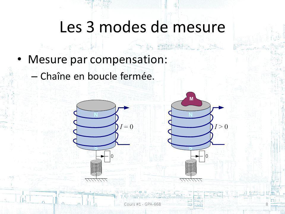 Les 3 modes de mesure - Exemples Mesure par déviation: – Le capteur de pression des acétates précédentes; Mesure par comparaison: – Convertisseur analogique/numérique par approximations successives; Mesure par compensation: – Accéléromètres.