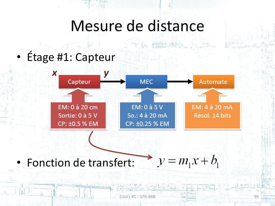 Mesure de distance Étage #1: Capteur Fonction de transfert: x Capteur MEC Automate EM: 0 à 20 cm Sortie: 0 à 5 V CP: ±0.5 % EM EM: 0 à 20 cm Sortie: 0
