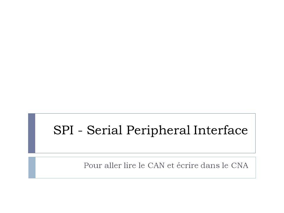 SPI - Serial Peripheral Interface Pour aller lire le CAN et écrire dans le CNA
