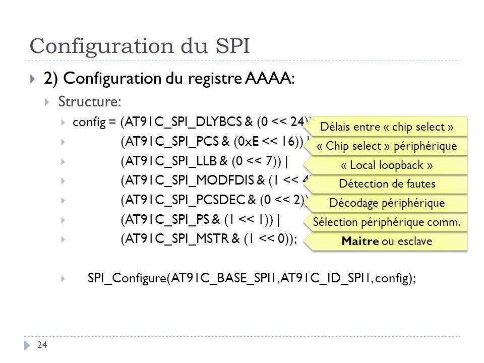 Configuration du SPI 24 2) Configuration du registre AAAA: Structure: config = (AT91C_SPI_DLYBCS & (0 << 24)) | (AT91C_SPI_PCS & (0xE << 16)) | (AT91C_SPI_LLB & (0 << 7)) | (AT91C_SPI_MODFDIS & (1 << 4)) | (AT91C_SPI_PCSDEC & (0 << 2)) | (AT91C_SPI_PS & (1 << 1)) | (AT91C_SPI_MSTR & (1 << 0)); SPI_Configure(AT91C_BASE_SPI1, AT91C_ID_SPI1, config); Maitre ou esclave Sélection périphérique comm.