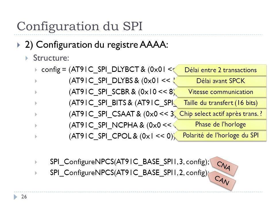 Configuration du SPI 26 2) Configuration du registre AAAA: Structure: config = (AT91C_SPI_DLYBCT & (0x01 << 24)) | (AT91C_SPI_DLYBS & (0x01 << 16)) | (AT91C_SPI_SCBR & (0x10 << 8)) | (AT91C_SPI_BITS & (AT91C_SPI_BITS_16)) | (AT91C_SPI_CSAAT & (0x0 << 3)) | (AT91C_SPI_NCPHA & (0x0 << 1)) | (AT91C_SPI_CPOL & (0x1 << 0)); SPI_ConfigureNPCS(AT91C_BASE_SPI1, 3, config); SPI_ConfigureNPCS(AT91C_BASE_SPI1, 2, config); Polarité de lhorloge du SPI Phase de lhorloge Chip select actif après trans.