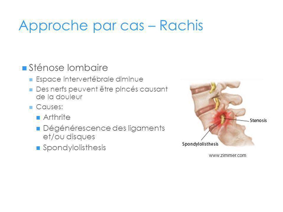 Approche par cas – Rachis Sténose lombaire Espace intervertébrale diminue Des nerfs peuvent être pincés causant de la douleur Causes: Arthrite Dégénérescence des ligaments et/ou disques Spondylolisthesis www.zimmer.com