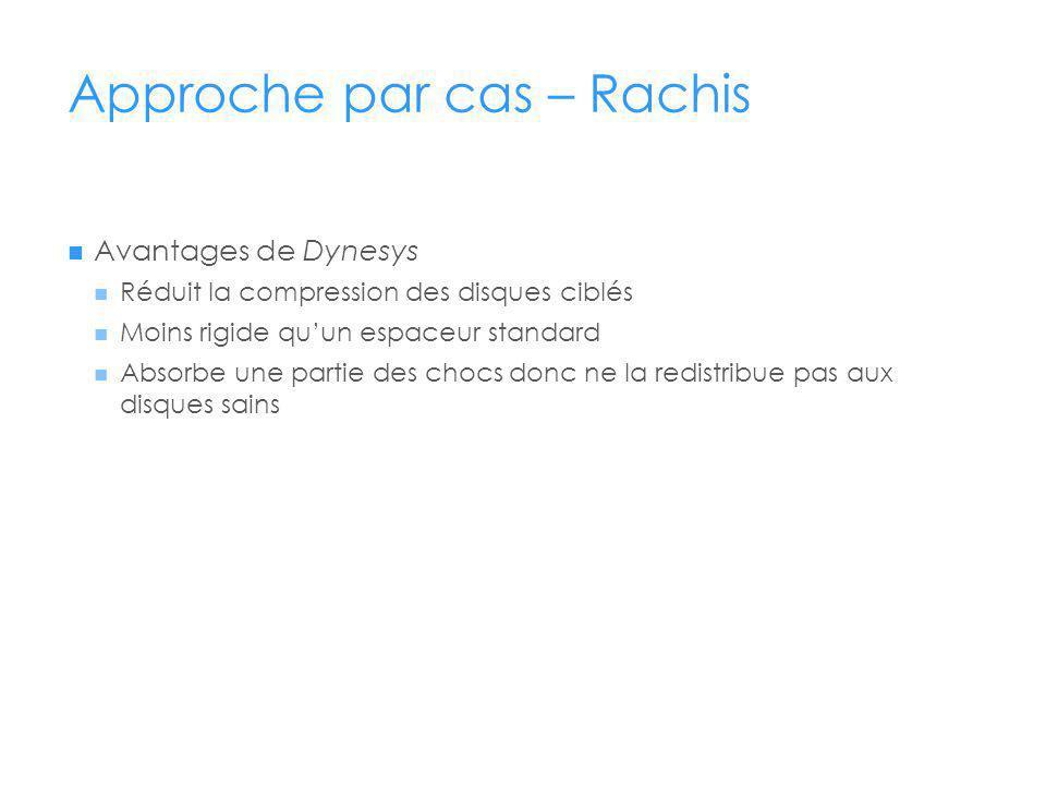 Approche par cas – Rachis Avantages de Dynesys Réduit la compression des disques ciblés Moins rigide quun espaceur standard Absorbe une partie des chocs donc ne la redistribue pas aux disques sains