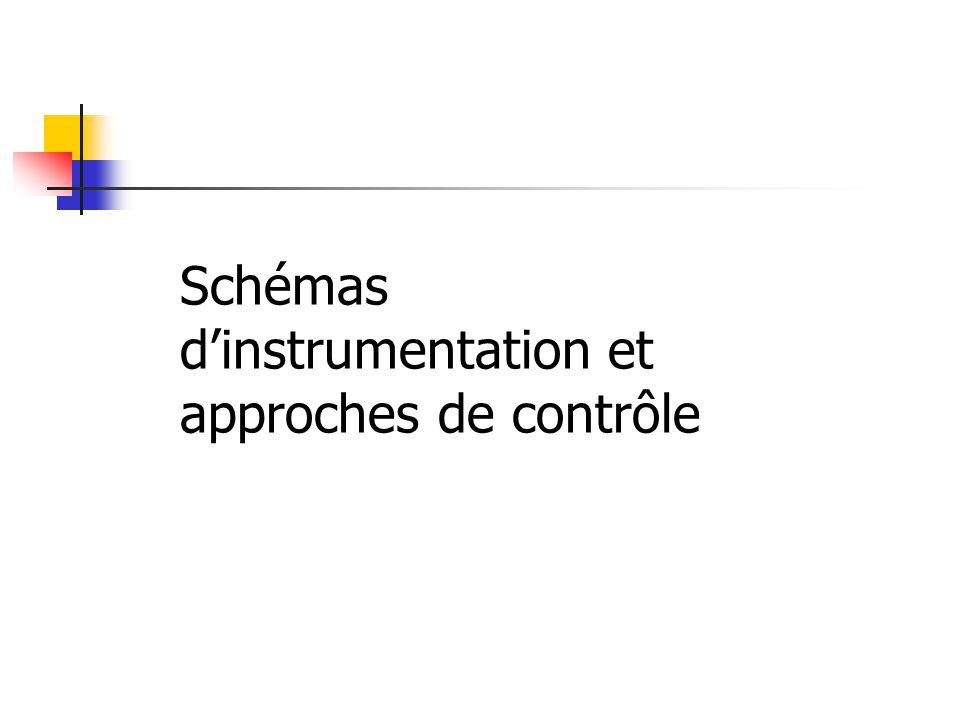 Schémas dinstrumentation et approches de contrôle