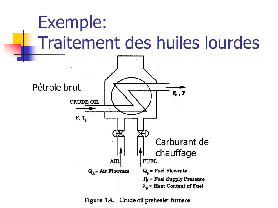 Exemple: Traitement des huiles lourdes Pétrole brut Carburant de chauffage